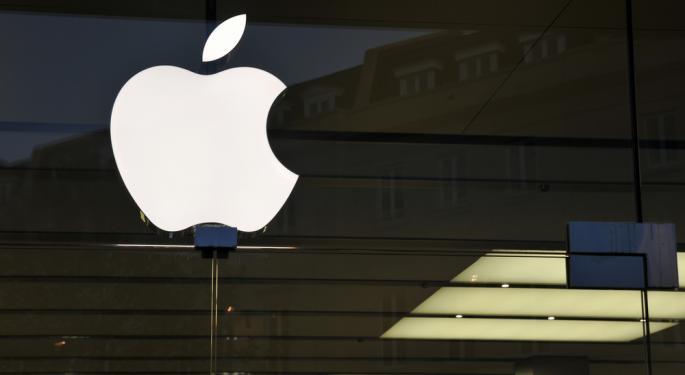Apple Options Skew: An Earnings Indicator?
