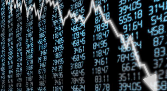 Social Media Stocks Getting Hammered