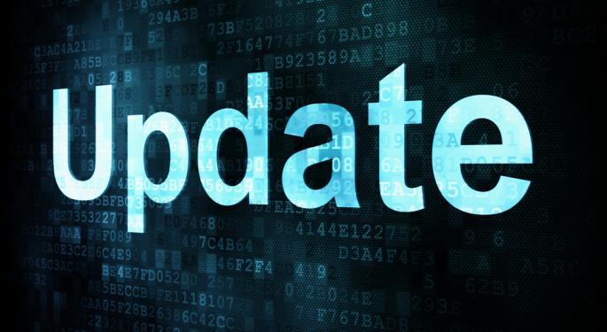 Benzinga Mid-Day Market Update