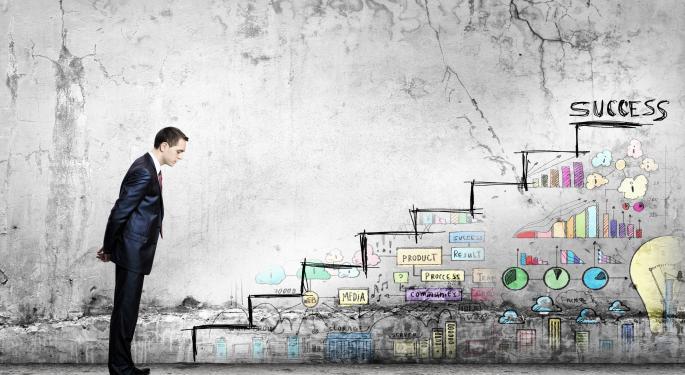 5 Biggest Risks Every Entrepreneur Must Take