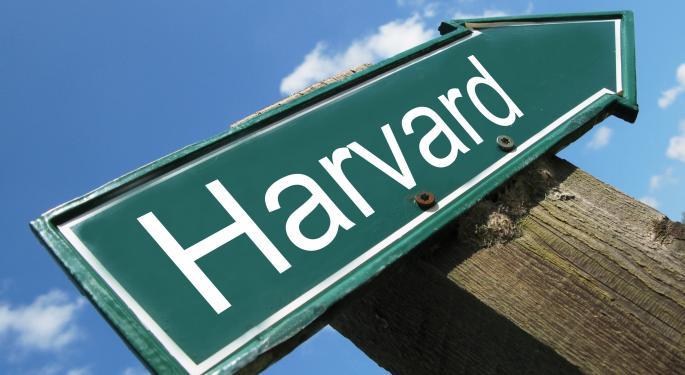 Harvard Management Slashes EM Exposure, Still Loves ETFs
