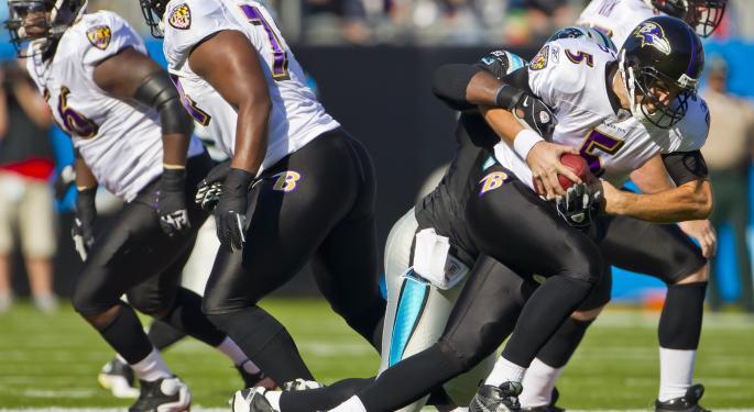 Ravens Win a Loss for Investors?