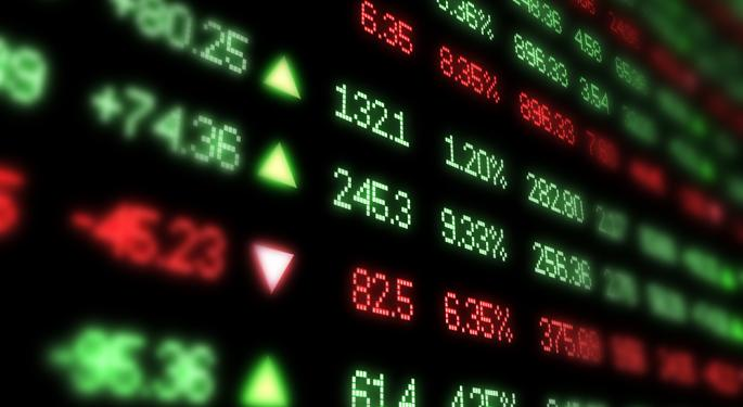 Market Wrap for Tuesday, January 22: Stocks Climb, Close Near Session Highs