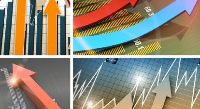 Four Top High-Momentum Stocks to Watch
