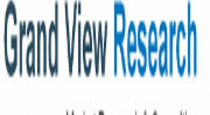 Global Phytosterols Market is Expected to Reach USD 989.8 Million by 2020: Grand View Research, Inc