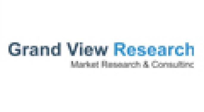 Industry Trends - Magnesium Oxide Nanoparticle Market Analysis And Segment Forecasts To 2020