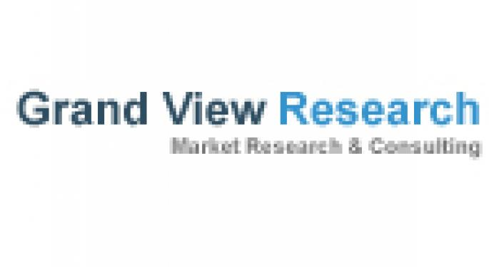 Global Atrial Fibrillation Market Growing At A CAGR of 13.2% From 2014 To 2020 - Latest Report by Grand View Research