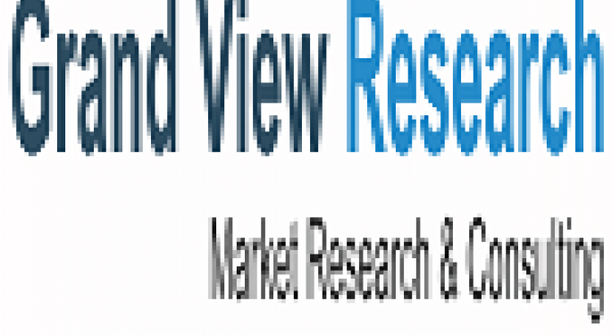 Global Automotive Plastics Market Expected to Reach USD 41.49 Billion by 2020