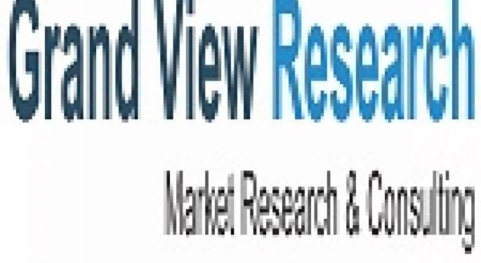 Butadiene BD Market is Expected to Reach $33.01 Billion Globally By 2020: Grand View Research, Inc