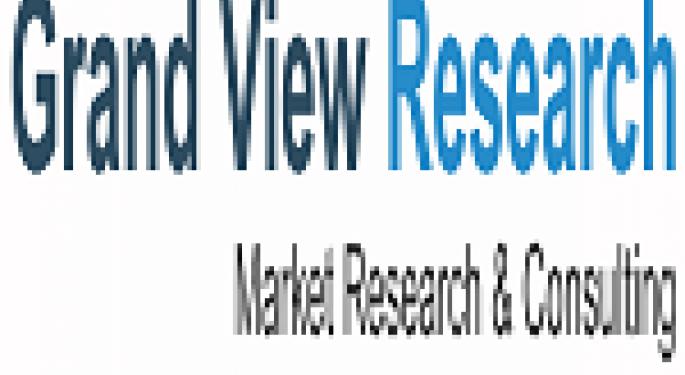 Molecular Diagnostics Market Analysis And Segmentation Forecast to 2020: Grand View Research, Inc
