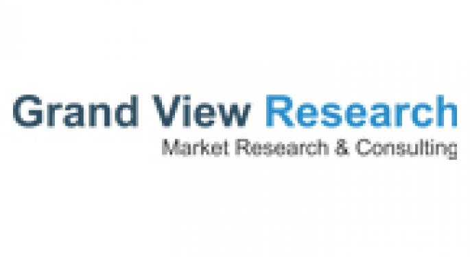 Global Fuel Cell Market To Witness Boost In Growth At CAGR Of 49.1% From 2014 To 2020: Grand View Research, Inc