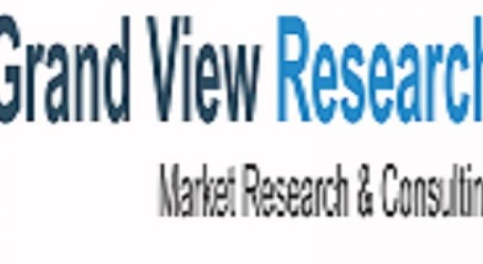 Contact Lenses Market Outlook and Forecast to 2020: #Grand View Research, Inc.