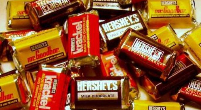 Hershey Earnings Preview: Solid EPS and Revenue Growth Expected