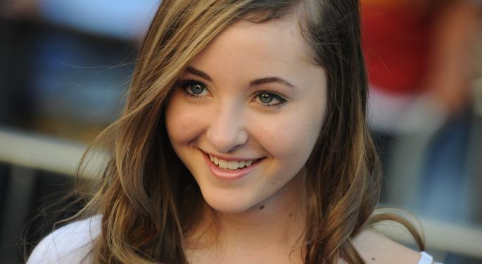 5 Things You Didn't Know About 17-Year-Old Actress Rachel Fox's Trading Style