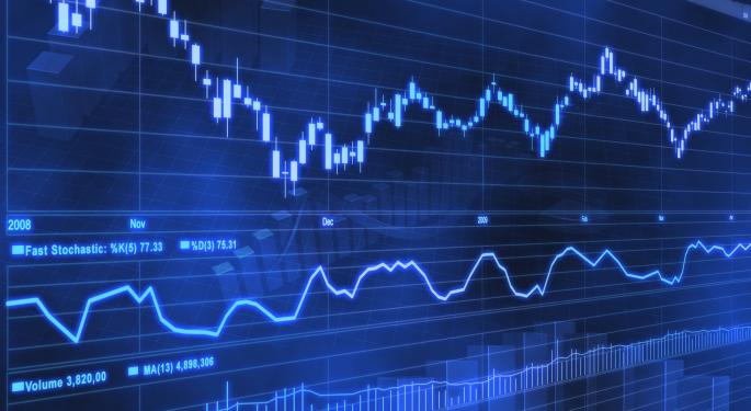 Global X Launches Two New Rules-Based ETFs