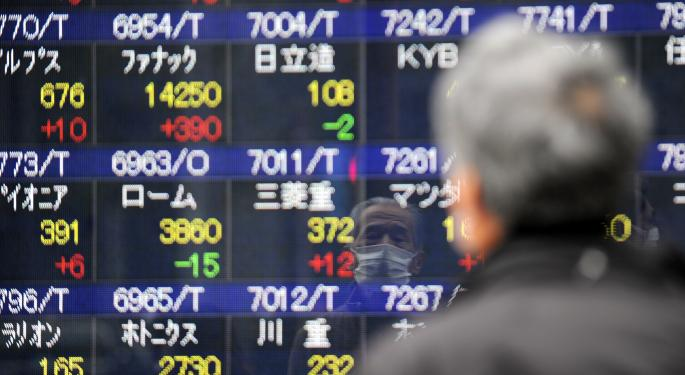 The Perfect Japanese ETF For Tuesday's Action EWJ, DXJ, FXY