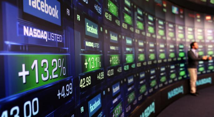 Mid-Afternoon Market Update:  Mellanox Rallies As Market Remains in the Red