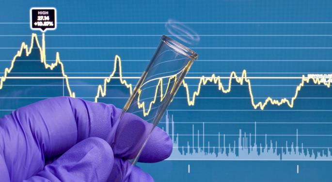 5-Star Biotech Stock Watch: Aegerion Pharmaceuticals