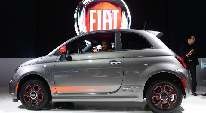Is an Italian Car Company the Best Way to Profit from China's Economic Growth?