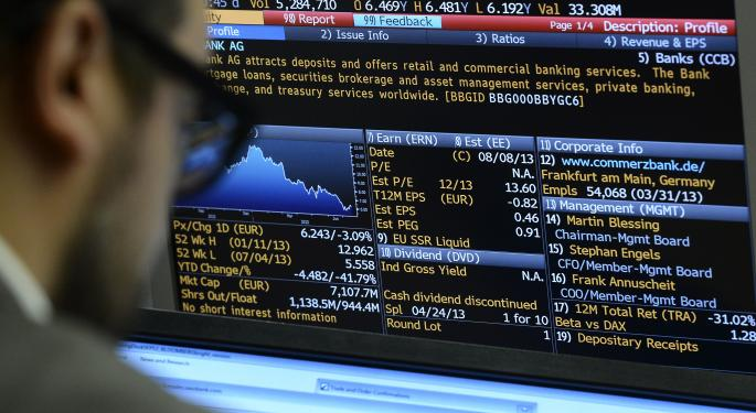 Will The S&P See A Large Decline In The Short-Term?
