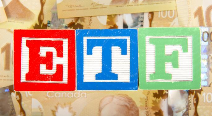ProShares Unveils New High-Yield CDS ETFs