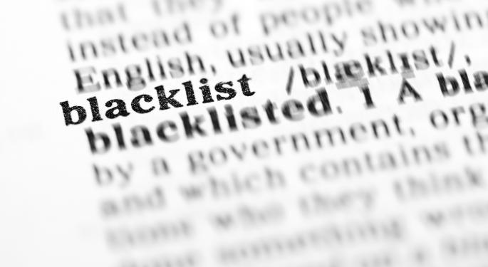 Ronnie Moas' Latest Update On Blacklisted Stocks