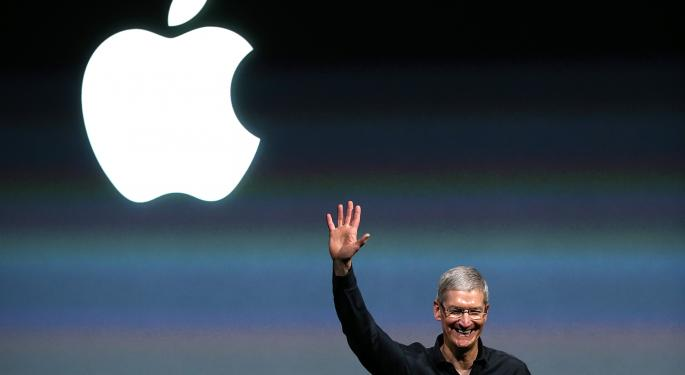 Apple Inc. Following Technicians' Playbook: Where To Next?