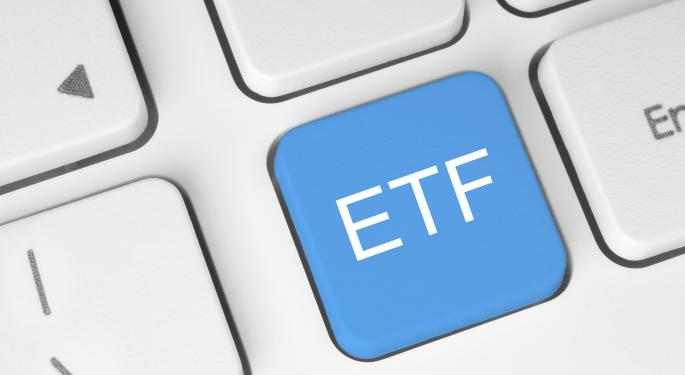 There's A Direct Correlation Between Market Volatility And ETF Usage