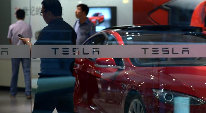 The Technical Take On Tesla Before Earnings