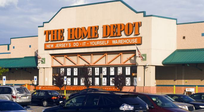 What Traders Are Saying About Home Depot's Flash Crash