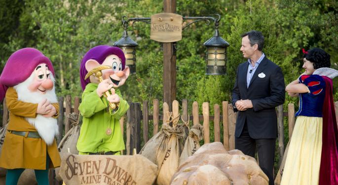 Disney Shares Trending Higher Heading Into Q1 Earnings