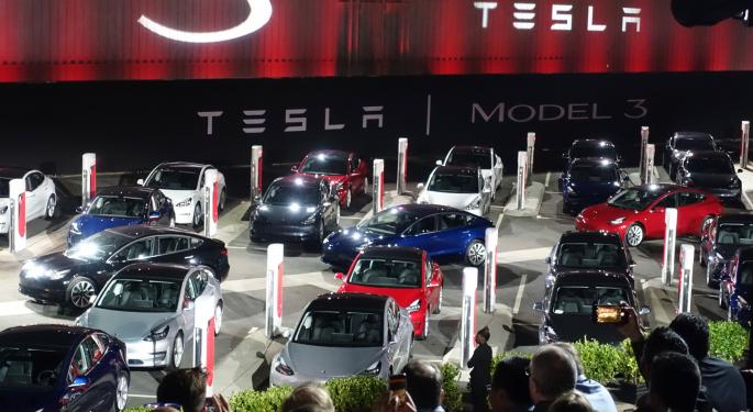 How The Experts Reacted To Tesla's Q3 Deliveries