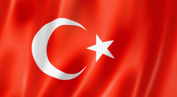 Battered Turkey ETF Offers Discounts