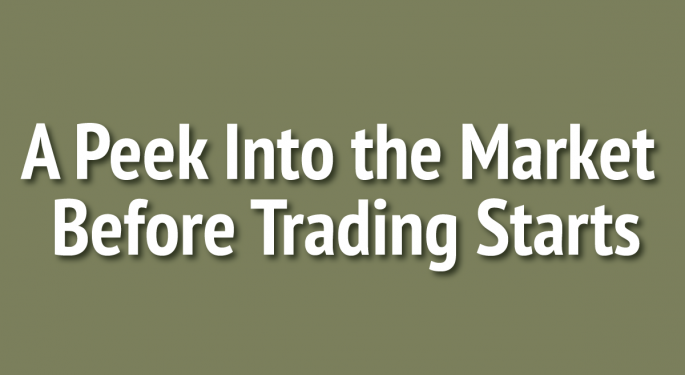 US Stock Futures Edge Lower Ahead Of Jobless Claims, Wholesale Inventories Data