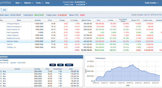 Investors Monitor Own Portfolio Performance With EquityStat