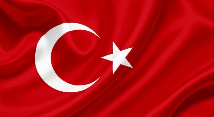 ETF is Soaring, But Turkey is on Sale