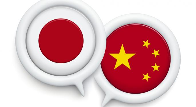 Survey Results Less Than 10 Percent of Japanese Firms Would Exit China