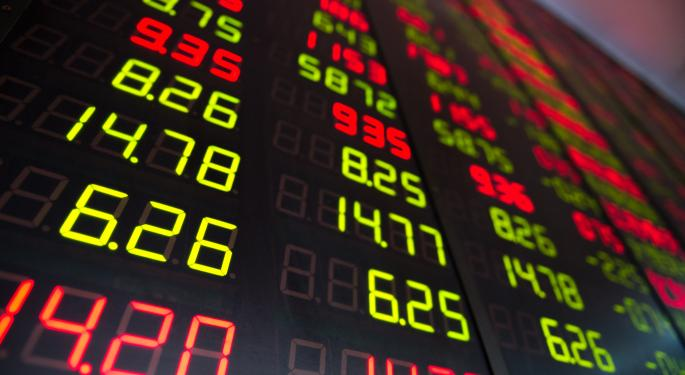 Mid-Afternoon Market Update: Markets Go Red as Anadarko Rallies on Settlement with US