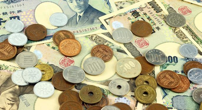 Falling Yen is Biggest Risk to South Korea ETF
