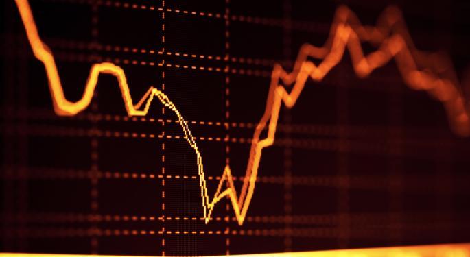 Mid-Morning Market Update: Markets Surge; AutoZone Posts Rise In Profit