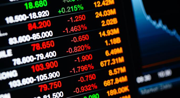 Mid-Afternoon Market Update: Markets Continue to Show Weakness as Defensive Names Come into Favor