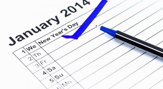 As Goes January, So Goes the Year? A Quantitative Look