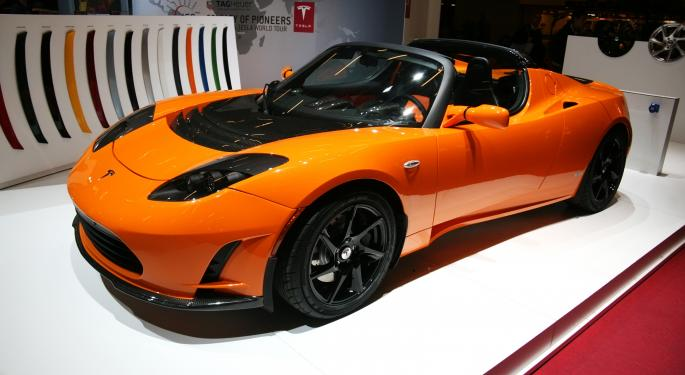 Tesla Spiking Down On Negative Citron Tweet TSLA