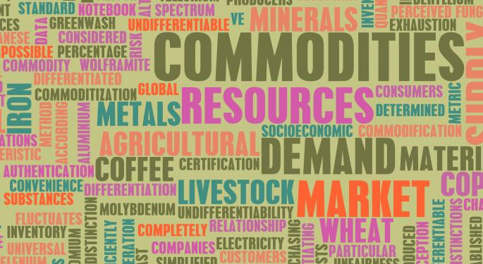 Commodity Country ETFs Search For Ways to Rebound