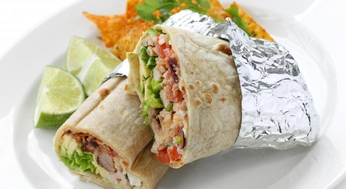 Chipotle Mexican Grill Earnings Preview: Strong EPS, Sales Results Expected