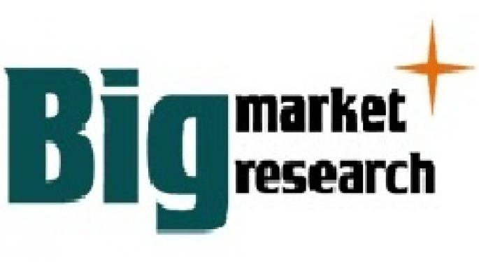 Global Industrial Lead Acid Battery Market - Size, Share, Trends, Analysis, Research, Report and Forecast, 2014-2018