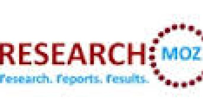 Global Prophylactic Human Papillomavirus Vaccine Market to Reach $2.2 Billion by 2022: Industry Size, Shares, Growth, Analysis, Trends And Forecast