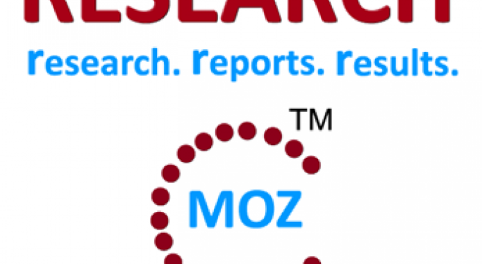 Global Software Testing Services Market Size, Share, Analysis, Trends and ForecastsTo view the table of contents for this market research report please visit :    View More Surgical Equipment market :  About ResearchMoz  ResearchMoz is the one s 2012-2016