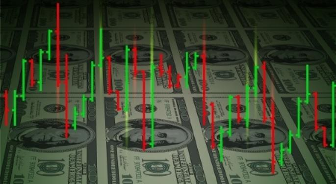 Forex Market Forecast: The Top Themes for 2014