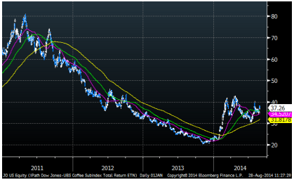 cup_n_handle_jo_chart_8-28.png